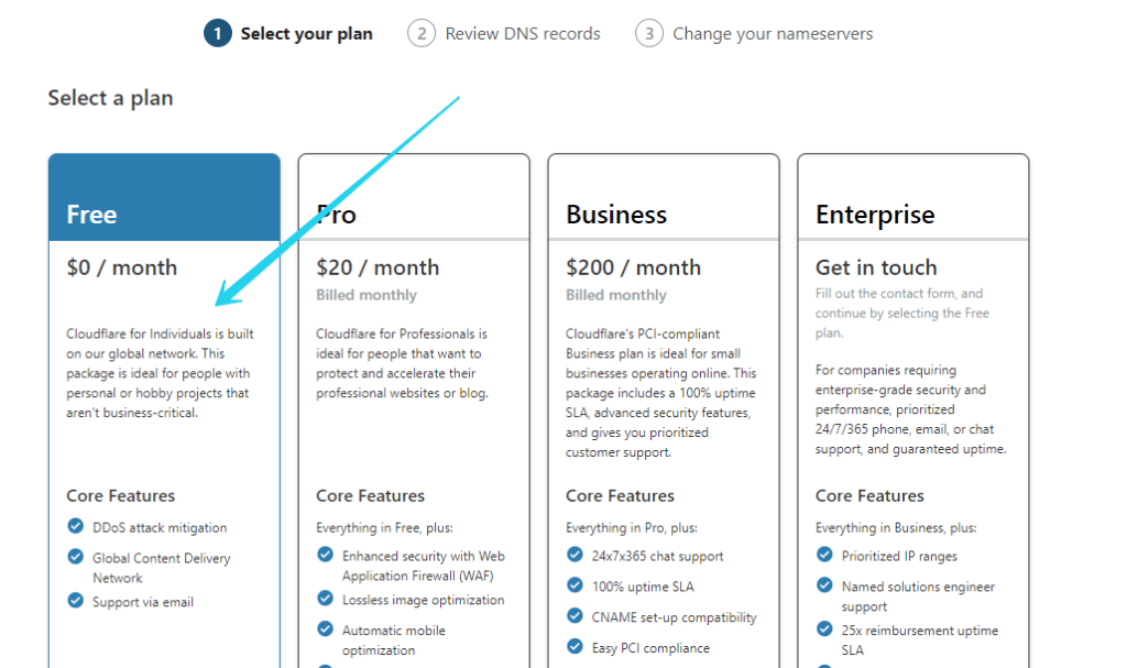Selecting plan in Cloudflare