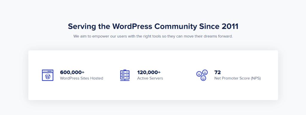 cloudways serve over 600,000+ WordPress websites