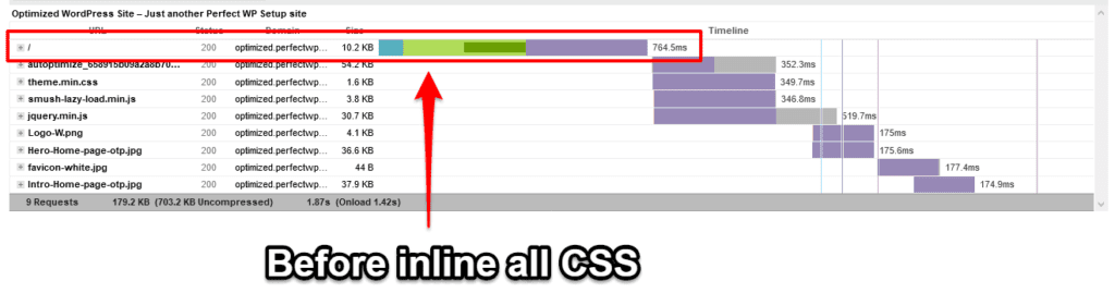 initial server response time before inline all css