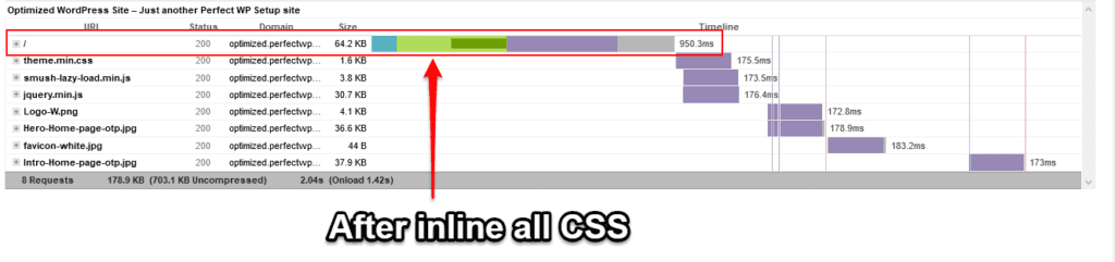 initial server response time after inline all CSS